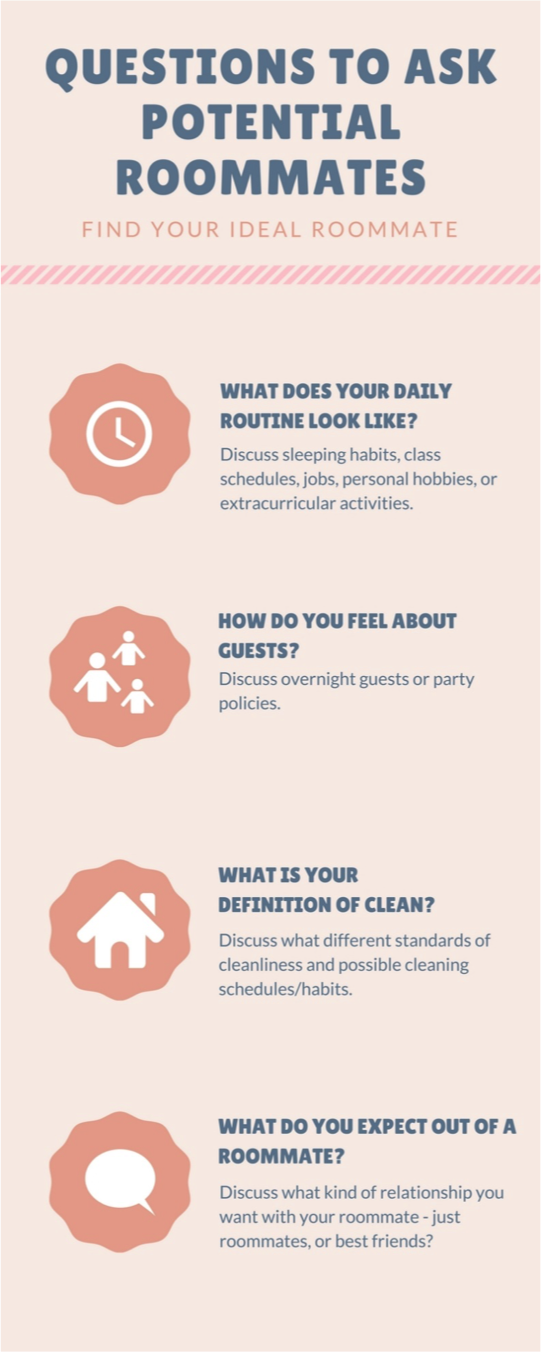 Roommates: Questions to Ask Before Deciding to Live with Someone